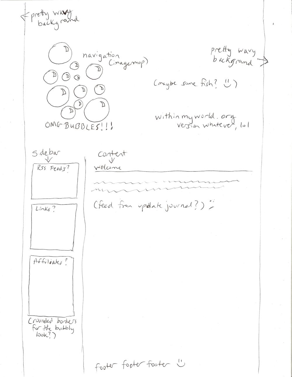 layoutmockup