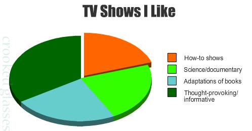 tvshowsilike
