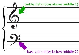trebleclef_bassclef