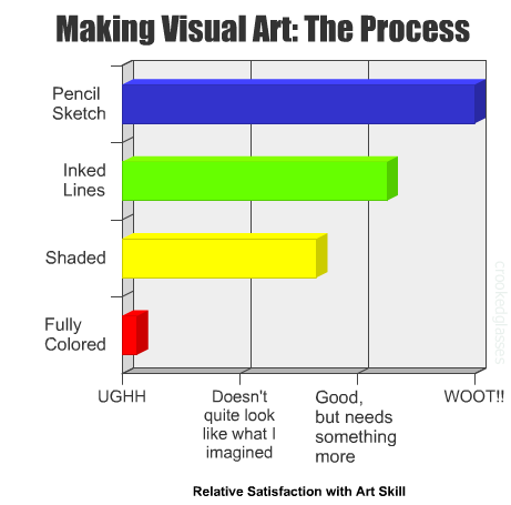 makingvisualart